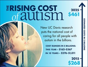 costs-of-autism-infographic-450